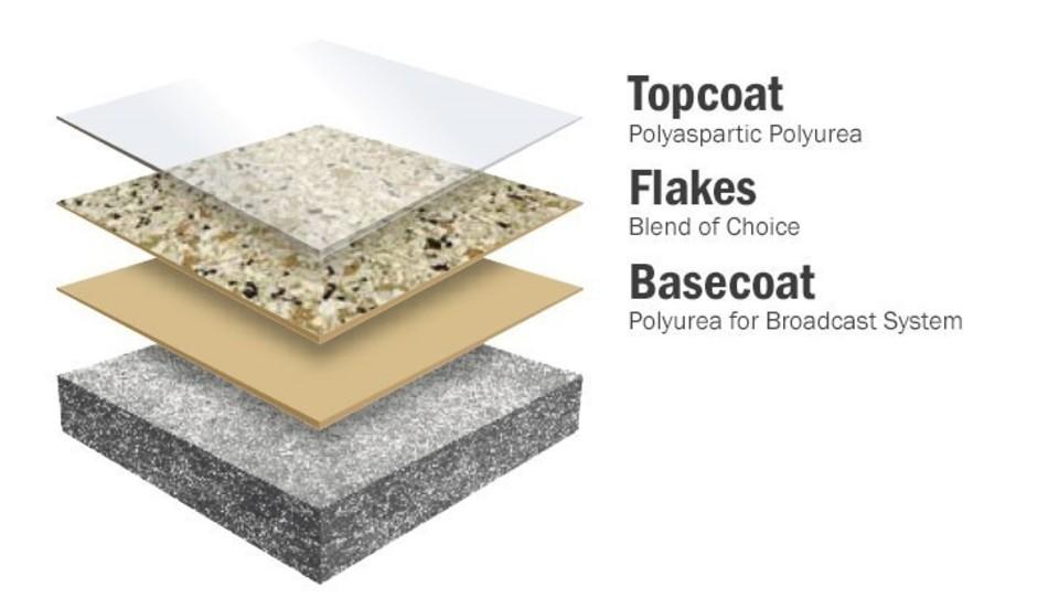 Decorative chip layer